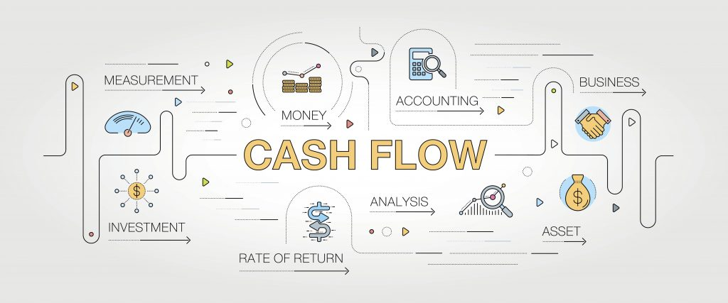 Cash flow illustration.